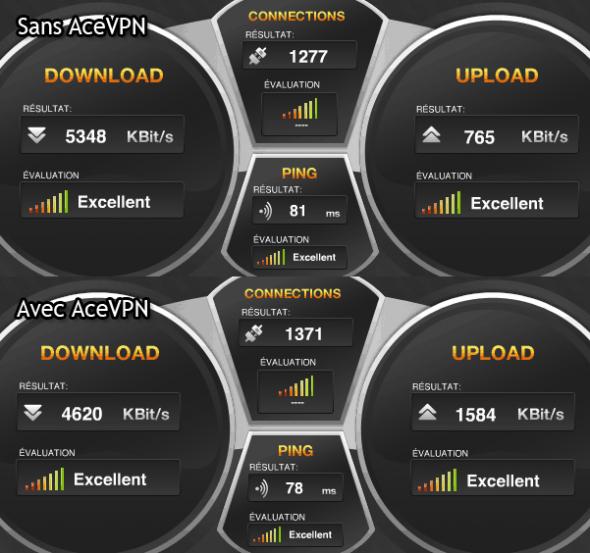 acevpn-benchmark