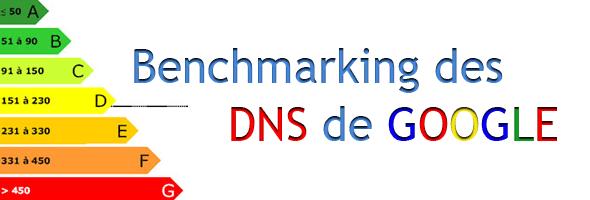 dns-google