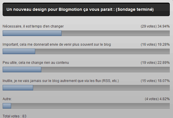 sondage-design