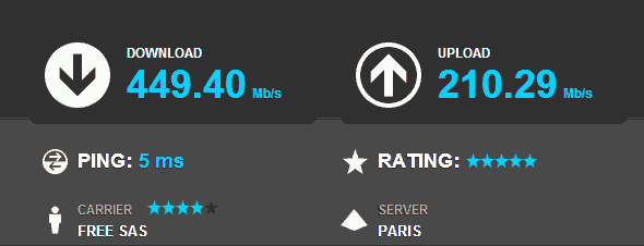 free_fibre_speedtest