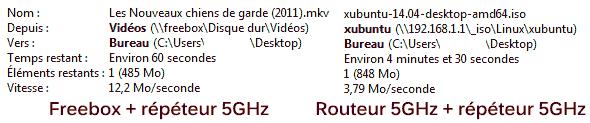 rp-ac52_speedtest