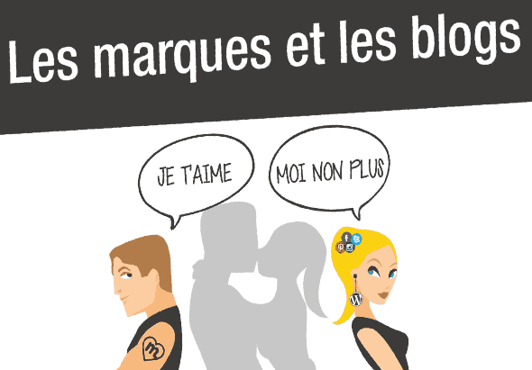 blogs-marques