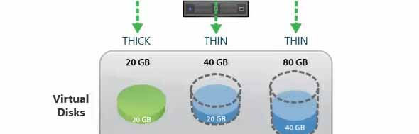 vmware-thin-thick