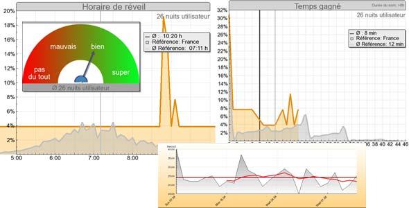 sleeptracker_graph