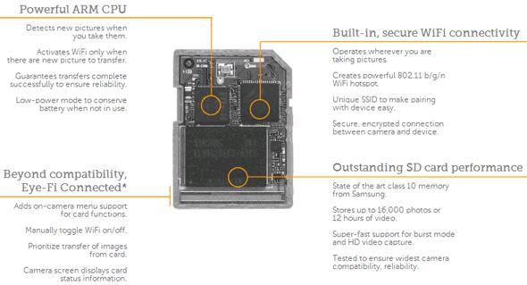 eye-fi-hardware