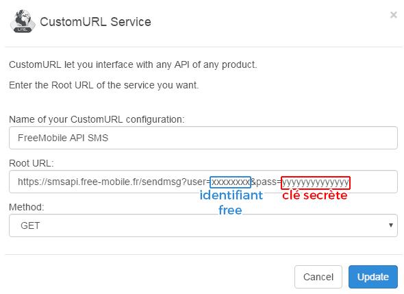 custom-url-service